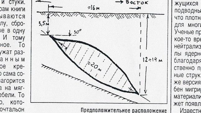 Vene ajakiri «Tšudesa i prikljutšenija» avaldas 1996. aasta 10. numbris skeemi, millel on kujutatud Merivälja objekti asend ja suurus, mille määras kindlaks «vene biolokatsiooni isa» N. N. Sotševanov, kasutades võnkevahendiks metalli, mis pärines sellelt samalt objektilt.