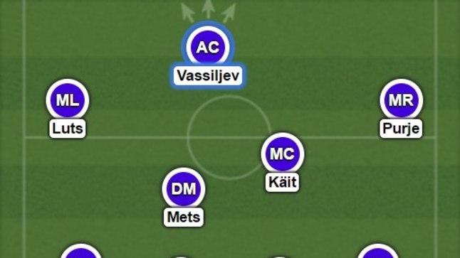 Ennustatav Eesti algkoosseis MM-valikmänguks Belgiaga.