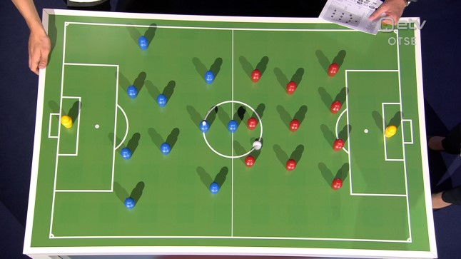 ETV jalgpallistuudio taktikalaud.