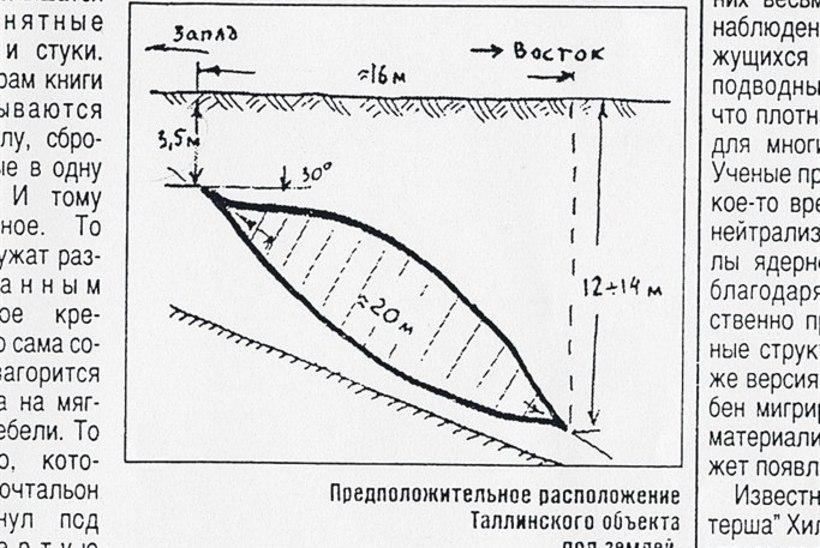 Salapärane Merivälja objekt M: Eesti oma ja tõestisündinud salatoimik