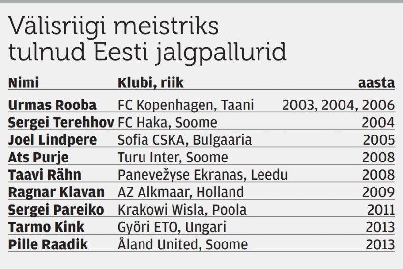Pille Raadik on üheksas välisriigi meistriks tulnud Eesti jalgpallur. Kes olid eelmised kaheksa?