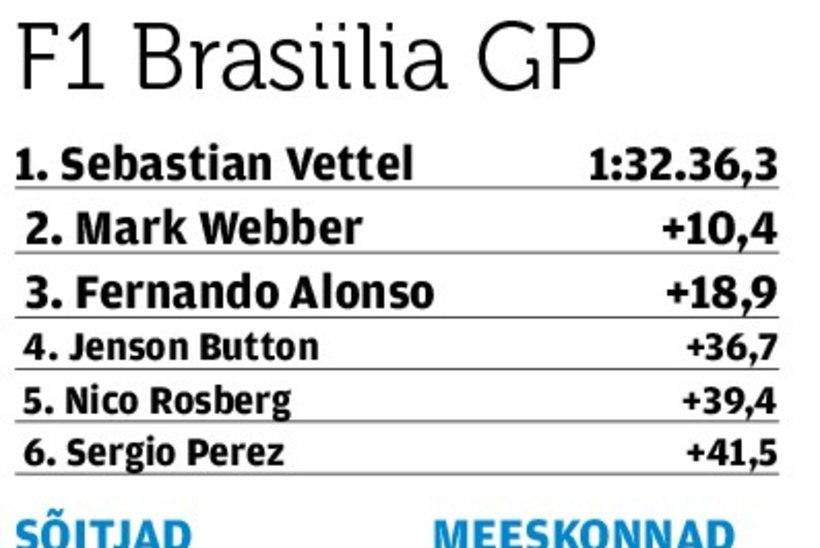 Hüvasti, võimsad V8 mootorid! Hüvasti, Vetteli ülemvõim?
