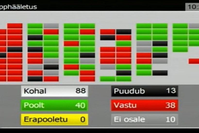 GALERII JA VIDEO RIIGIKOGUST: kooseluseadus võeti vastu 40 poolthäälega