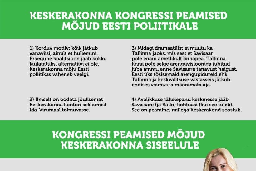 TABEL | MIS SAAB KESKERAKONNAST EDASI: mõjud Eestile, mõjud erakonnale