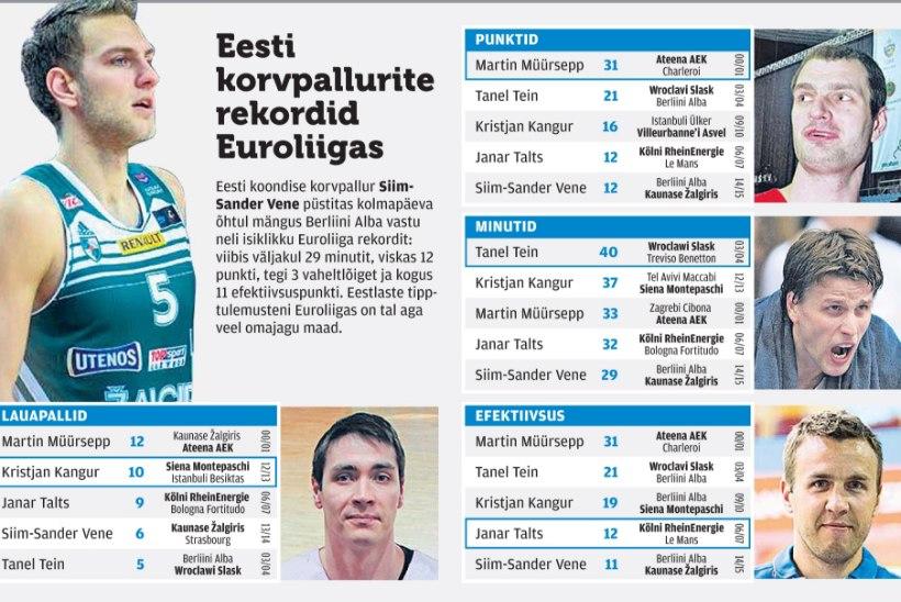 Siim-Sander Venelt karjääri parim mäng Euroliigas!