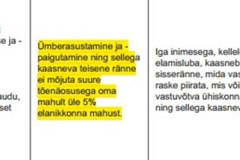 EKRE: Eestisse võib saabuda kuni 65 000 immigranti