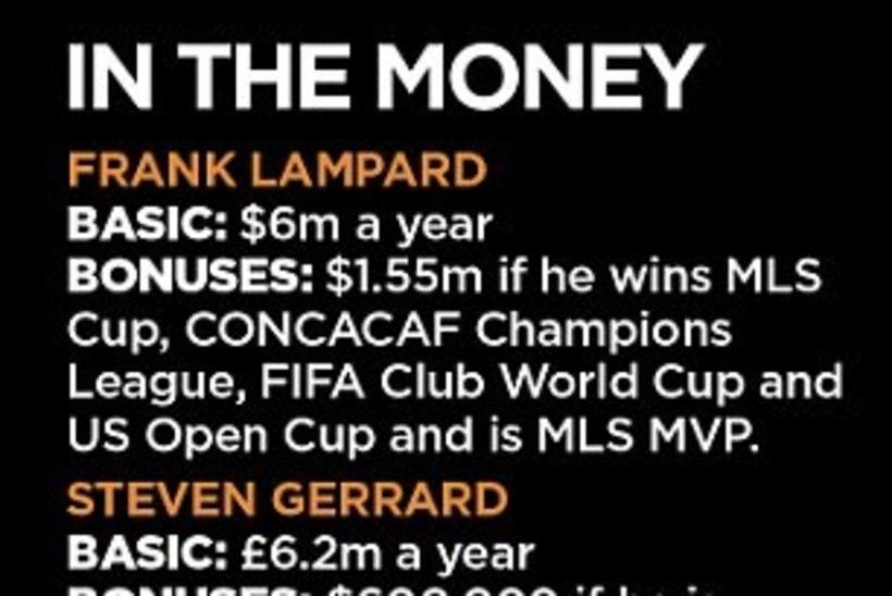 TOHOH! Inglismaa staarid Gerrard ja Lampard ei mahugi MLSi kõrgepalgaliste TOP3e