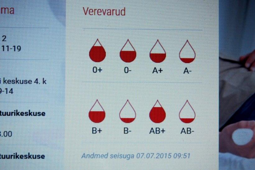 Tallinna verekeskuses napib kolme veregrupi verd