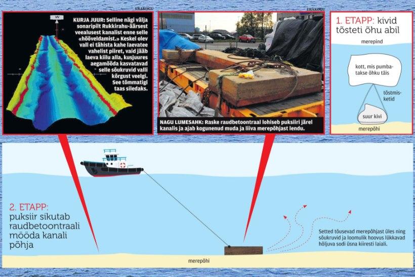 Hiiumaale viiv laevatee kaevati sügavamaks