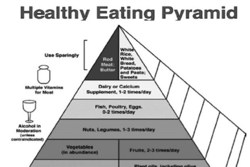 Elame, et süüa või sööme, et elada?