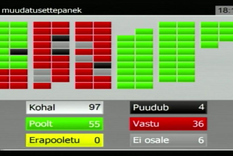 Ööistung: IRL sai Riigikogus kogu opositsioonilt pragada