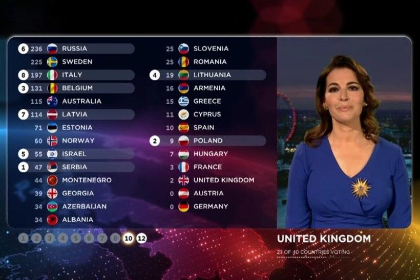 Pihlamägi: Eurovisioni uus hääletussüsteem tundub põnev