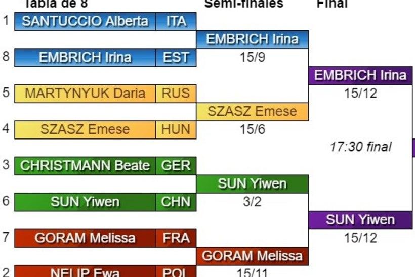 Embrich alistas olümpiavõitja ning teenis MK-etapil teise koha!
