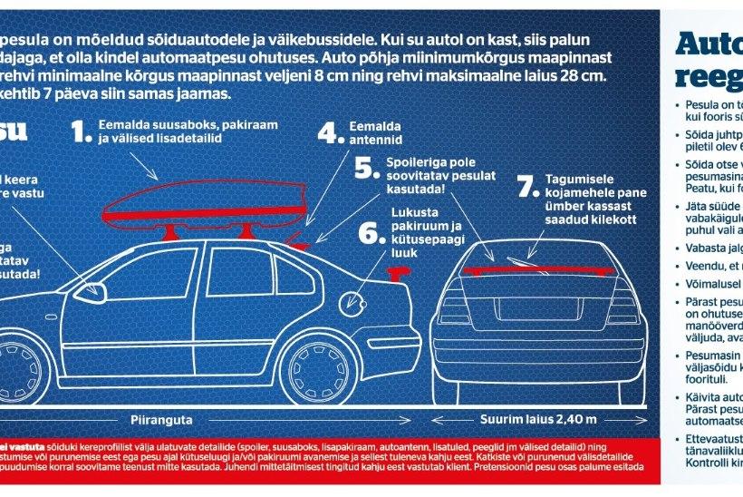 Lugeja küsib: kas hajevil juht võib automaatpesulast veereda sõiduteele?