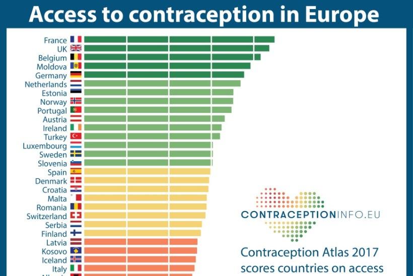 Eesti on rasestumisvastaste vahendite kättesaadavuse poolest Euroopas esirinnas