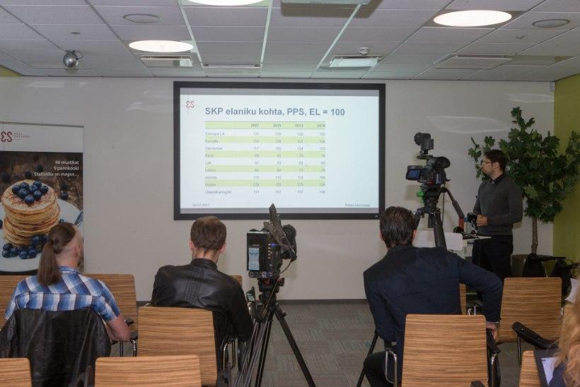 Eestis haigutav palgalõhe on endiselt suurim kogu Euroopa Liidus