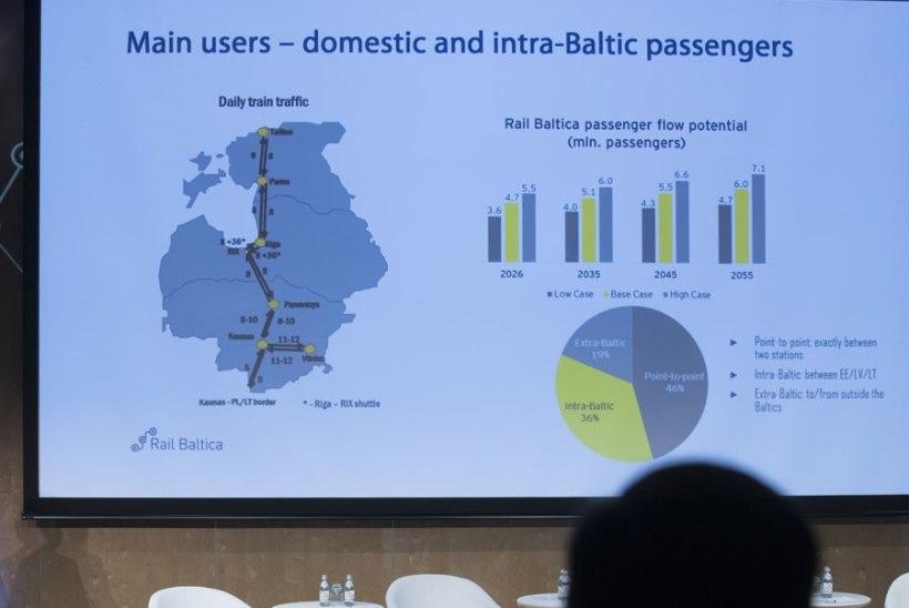 Rail Balticu tasuvusanalüüsi arutelu jäi Riias ära