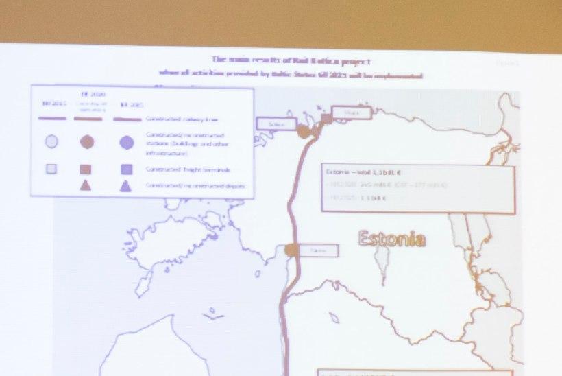 Rail Balticu maakonnaplaneeringud said paika