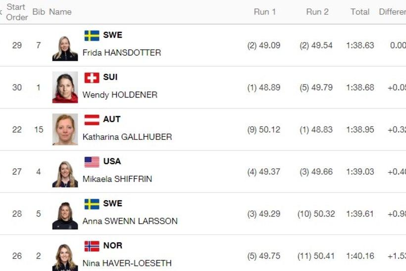 Anna Lotta Jõgeva jäi küll Balti õdedele alla, kuid jõudis finišisse!
