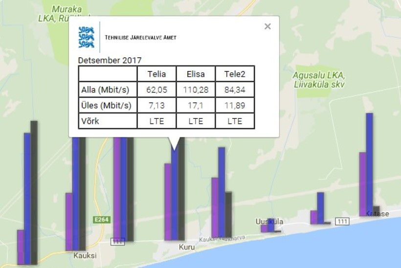 Mobiilse interneti mõõtmine: vaata, millise operaatori kiirus jääb pealinnas teistest märgatavalt maha