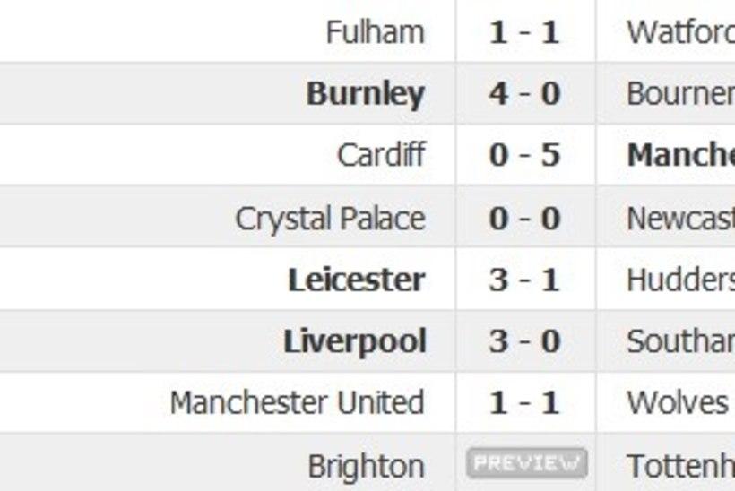 Võimas Liverpool jätkab täiseduga, Manchester United jäi Fergusoni silme all hätta