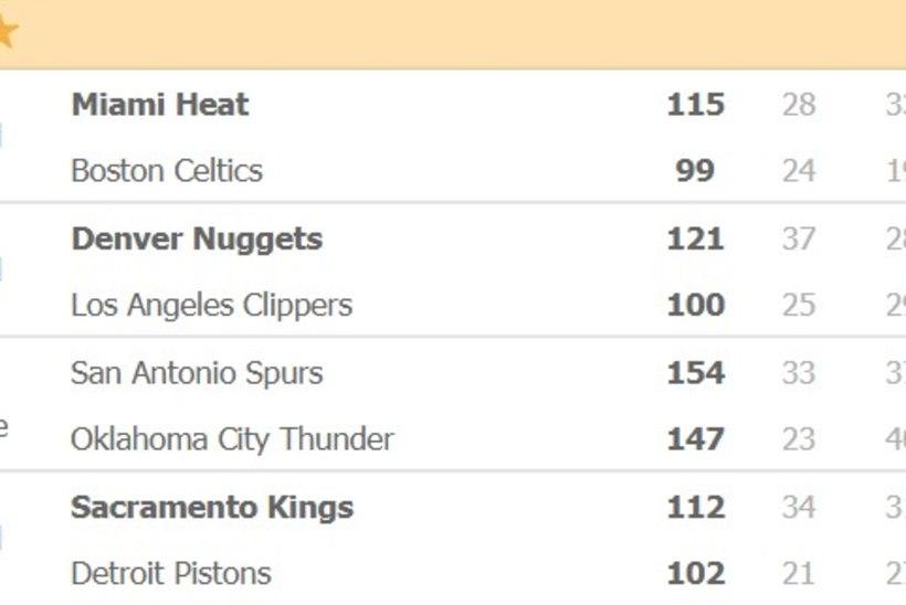 VIDEO   Spurs ja Thunder viskasid NBA-s kahe peale üle 300 punkti!
