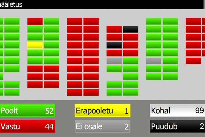 KOALITSIOON PÜSIB: Reitelmann kinnitati ENPA delegatsiooni liikmeks