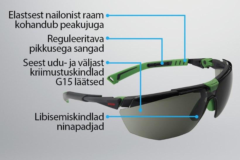 Vali päikeseprillid, mis sinu silmi päriselt kaitsevad!