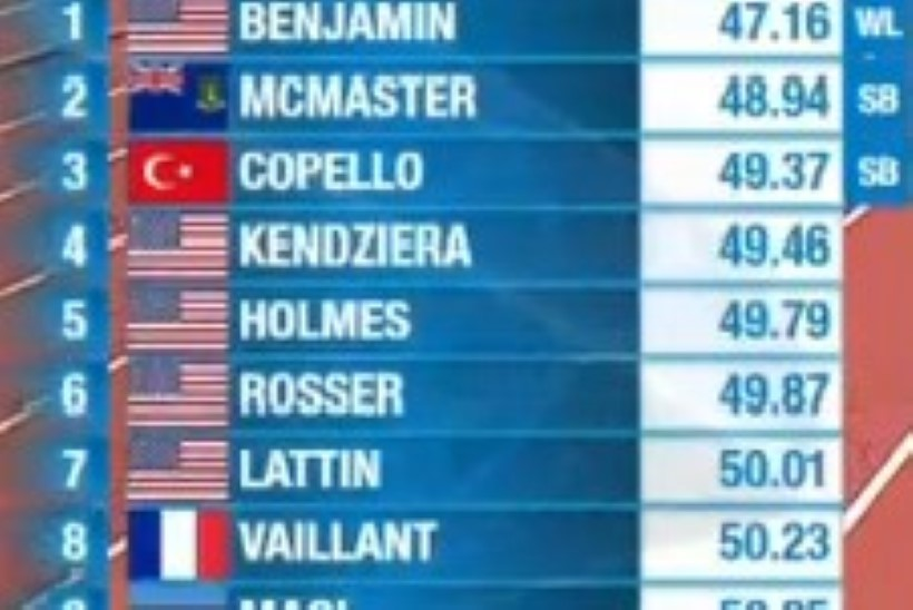 KAHJU! Rasmus Mägi jäi Teemantliiga etapil jälle viimaseks
