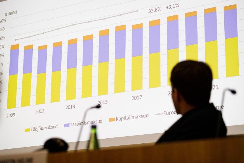 PROGNOOS: valitsusel tuleb kärpida 50 miljoni euro eest