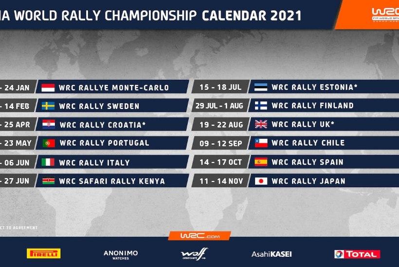 WRC-SASIPUNDAR: Keenia ja Suurbritannia rallide toimumine on ohus