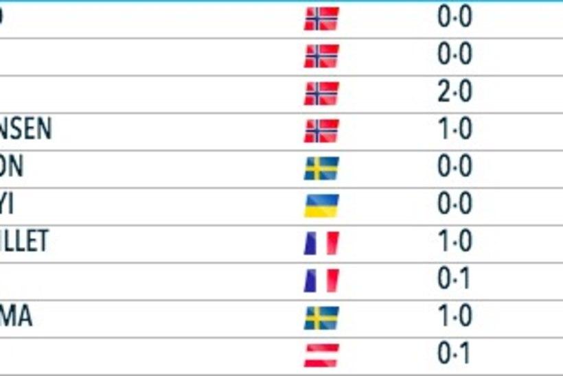 PÖÖRANE TASE! Norra ässad paugutasid Hochfilzenis nelikvõidu