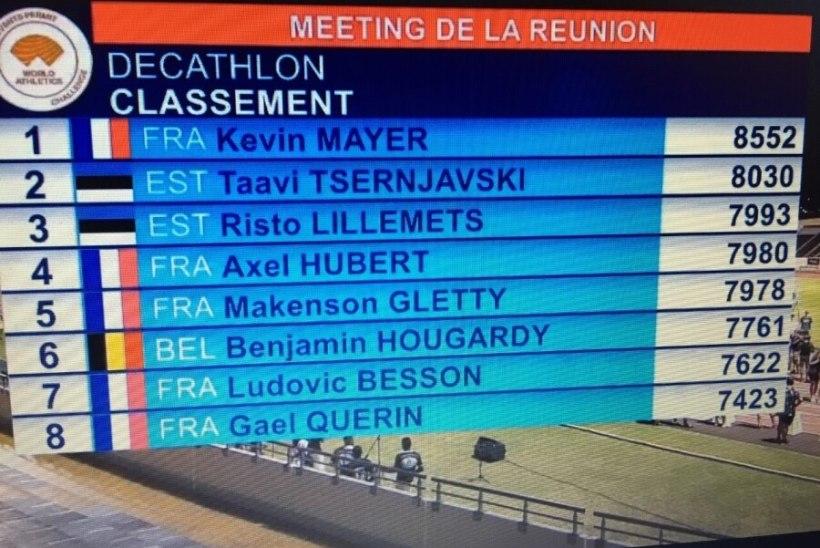8000 punkti piiri alistanud Tšernjavski jäi Reunioni saarel alla vaid maailmarekordimehele
