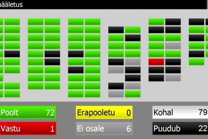 PUNANE! Stalnuhhin hääletas Venemaa ajalookäsitlust kritiseeriva avalduse vastu