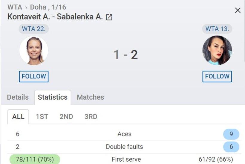 VALUS! Vigastusega võidelnud Kontaveit kaotas napilt maailma 13. reketile