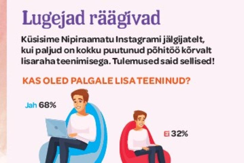 Eesti inimesed arutlevad: miks ja kuidas teenid palgale lisa?