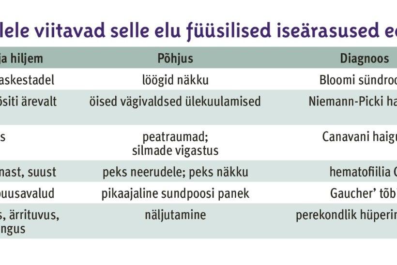 MÜSTIKA | Mis saab elust pärast surma? Psühhiaater Ilmar Soomere: elu jätkumine pärast füüsilist surma astraaltasandil pole hüpotees, vaid teaduslik fakt