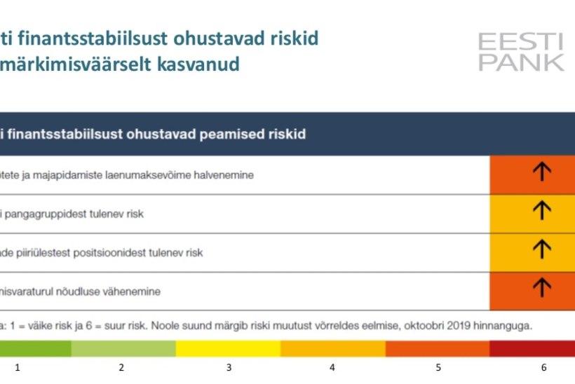 Eesti Pank hindab: kas maksepuhkust saab võtta ka kõige mustema koroonastsenaariumi korral