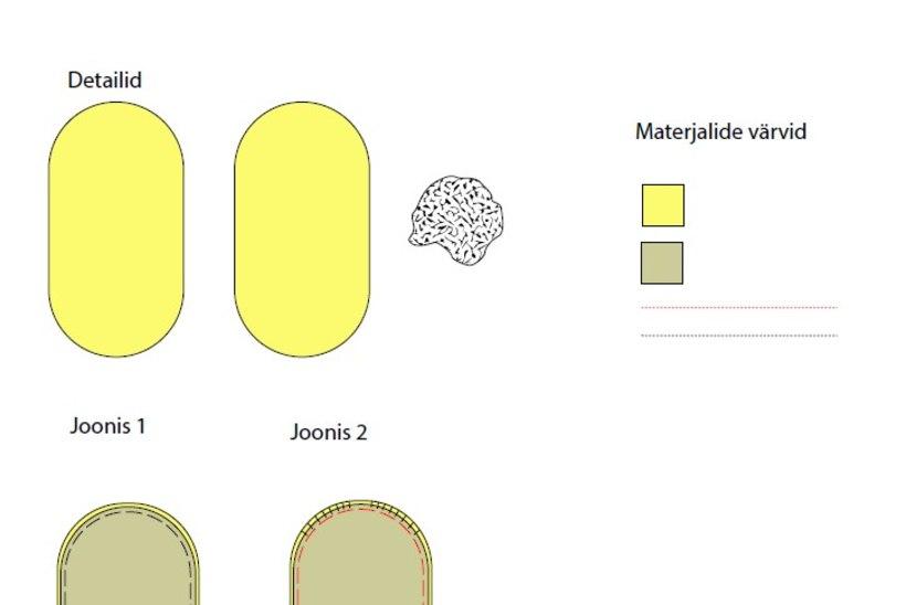 ÕMBLUSKOOL | Triikimispadi – tubli abiline õmblustuppa