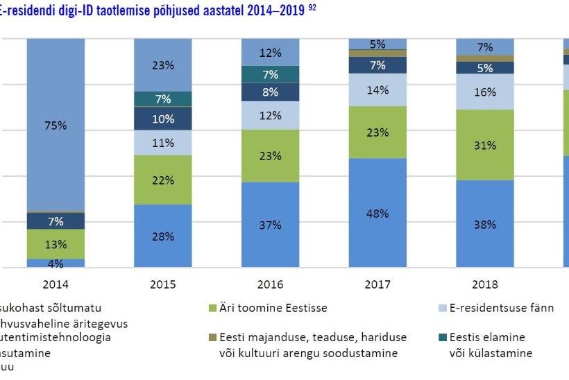 Lipulaevast häbiplekiks: aukliku taustakontrolli tõttu said Eesti e-residentideks ka majanduskurjategijad ja teised pätid