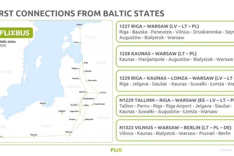 TASA JA TARGU: Euroopa suurim bussifirma FlixBus hakkab Eestist sõitma esialgu kord päevas ja vaid Tallinnast-Pärnust