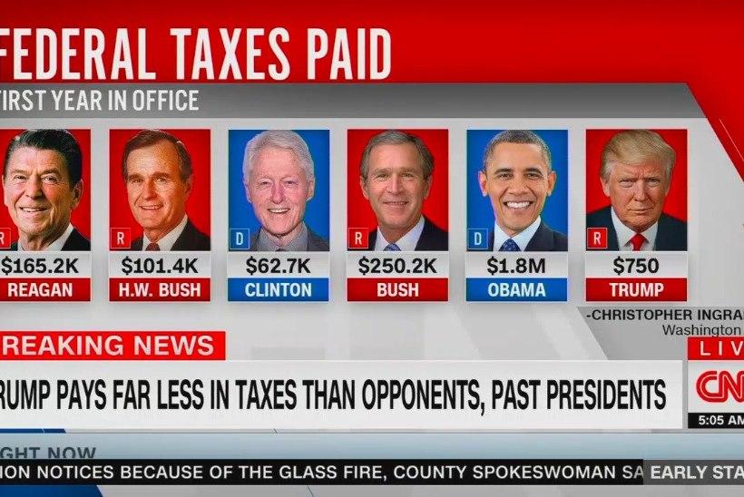 Trump maksis kahel aastal järjest vaid 750 dollarit tulumaksu