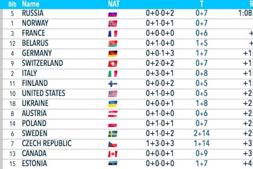 Eesti nelik jäi kõrgest mängust välja, Venemaa lõpetas masendava seeria triumfiga