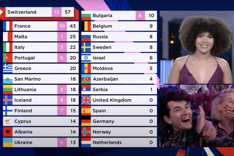 Samal hommikul vanaisa ja onu kaotanud Sissi teatas vapralt miljonite Eurovisioni vaatajate ees Eesti punktid: hetkeks arvasin, et ei suuda seda teha