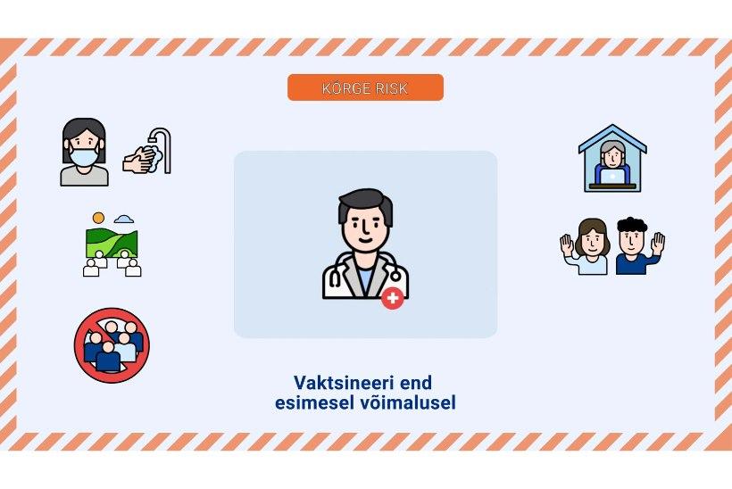 Koroonaviiruse leviku risk tõusis oranžile ehk kõrgele tasemele