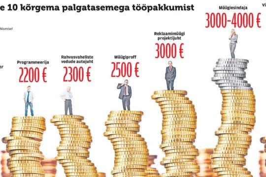 TÖÖPORTAAL: ettevõtted ei häbene enam palgast rääkida
