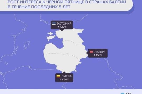 Распродажи Черной пятницы: сколько тратят и что покупают жители Эстонии?
