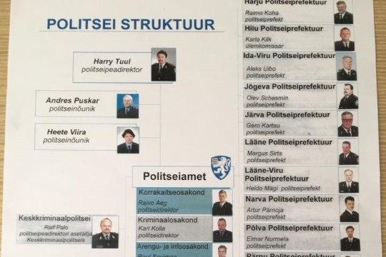 PILDID MINEVIKUST | Täna 27 aasta eest taasloodi Eesti politsei