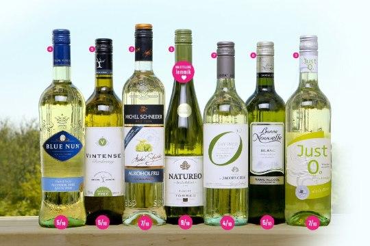 TEST! Kas alkoholivaba vein passib juua?