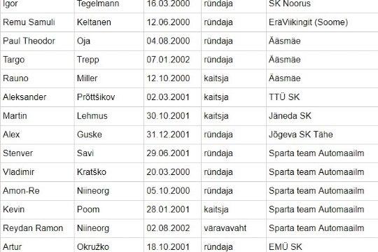 JÄRELVAADATAV | Eesti saalihokinoored avasid MM-valiksarjas võiduarve